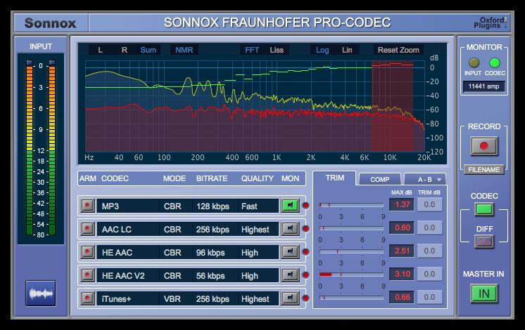 Sonnox | Fraunhofer Pro-Codec